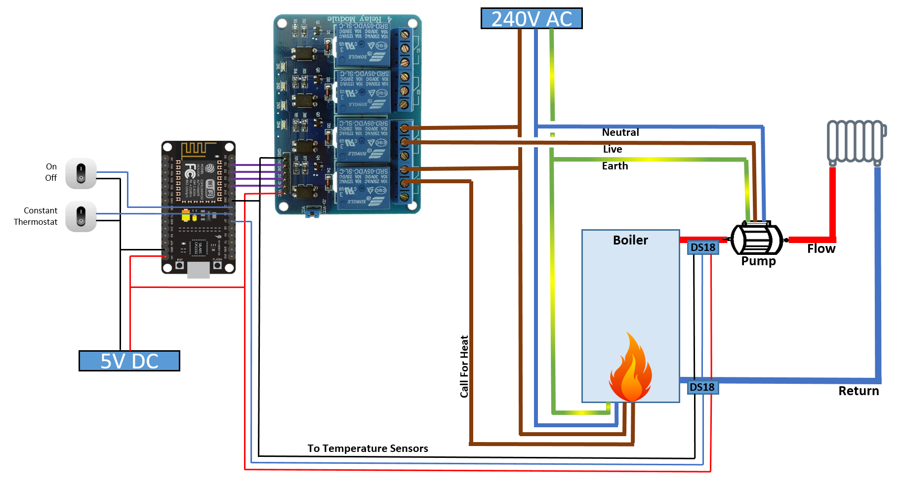 Diy Smart House on esp8266 and the water heater